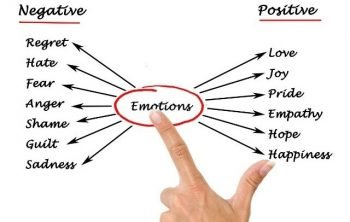 photo with a list of positive and negative emotions